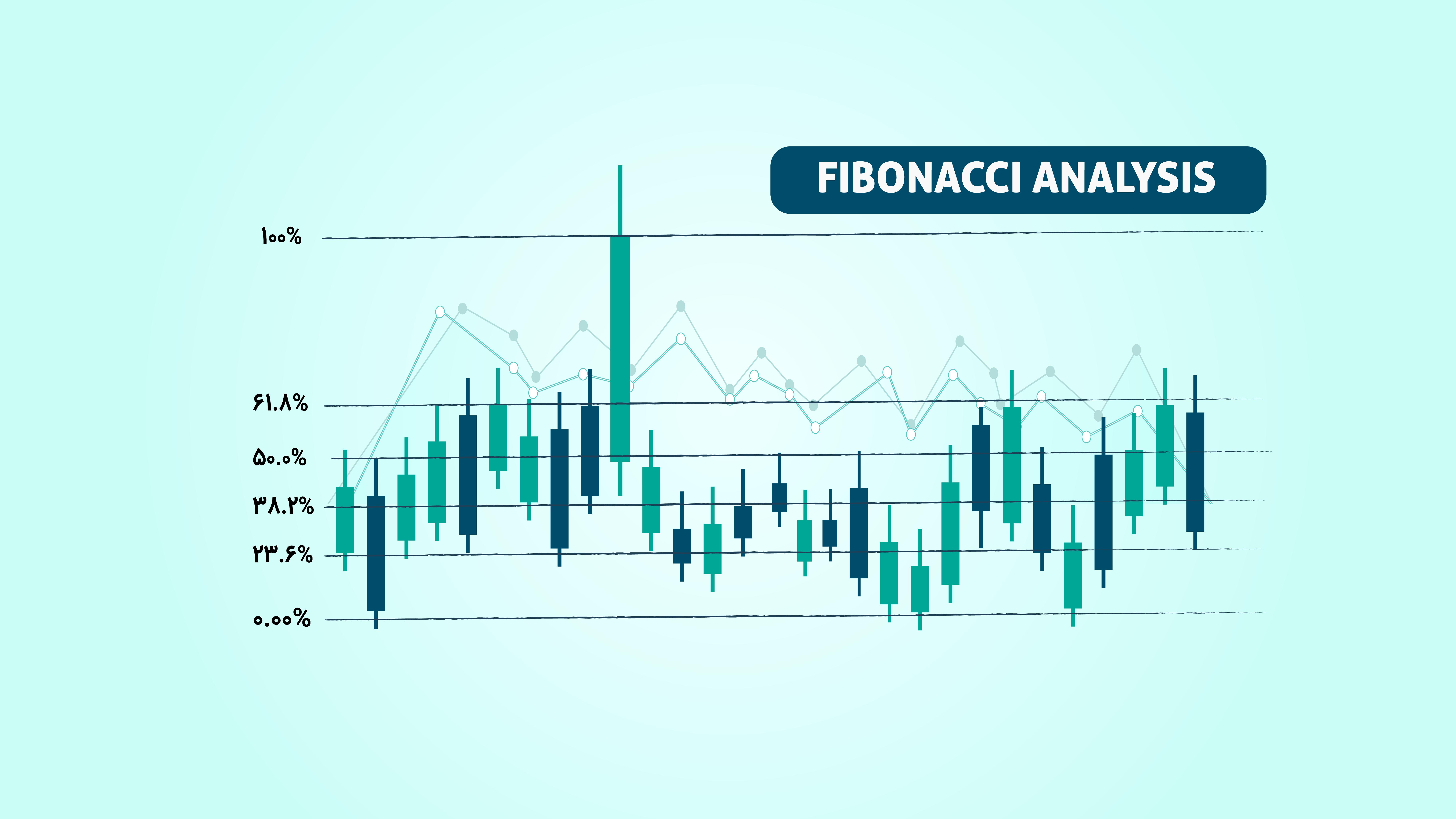 فیبوناچی چیست و چه کاربردی در تحلیل تکنیکال دارد؟