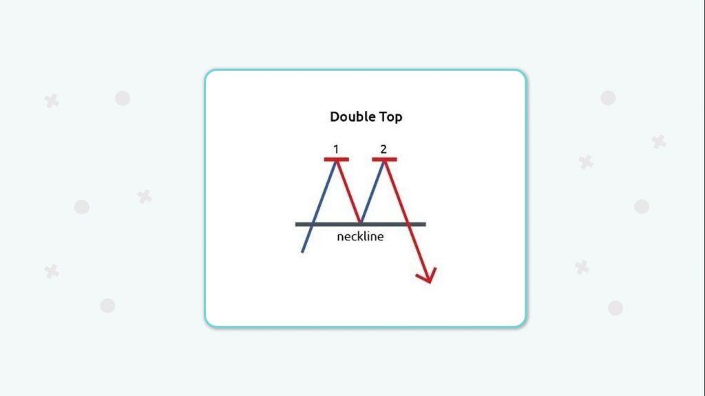 ساختار الگوی سقف دوقلو یا الگوی دو سقف یا M