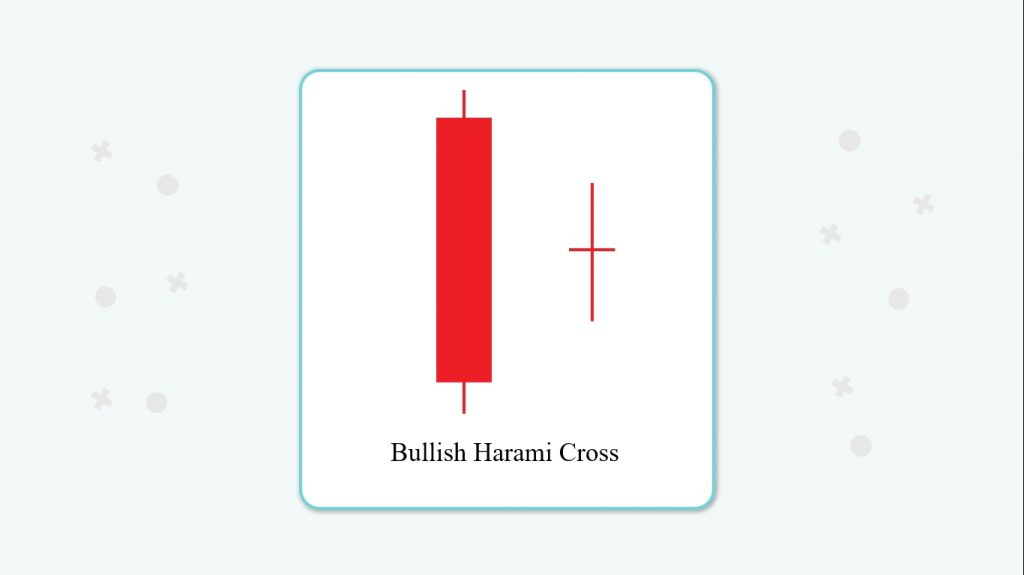 الگوی صلیب هارامی