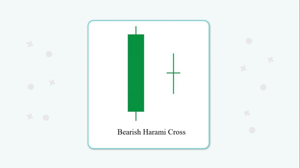 الگوی صلیب