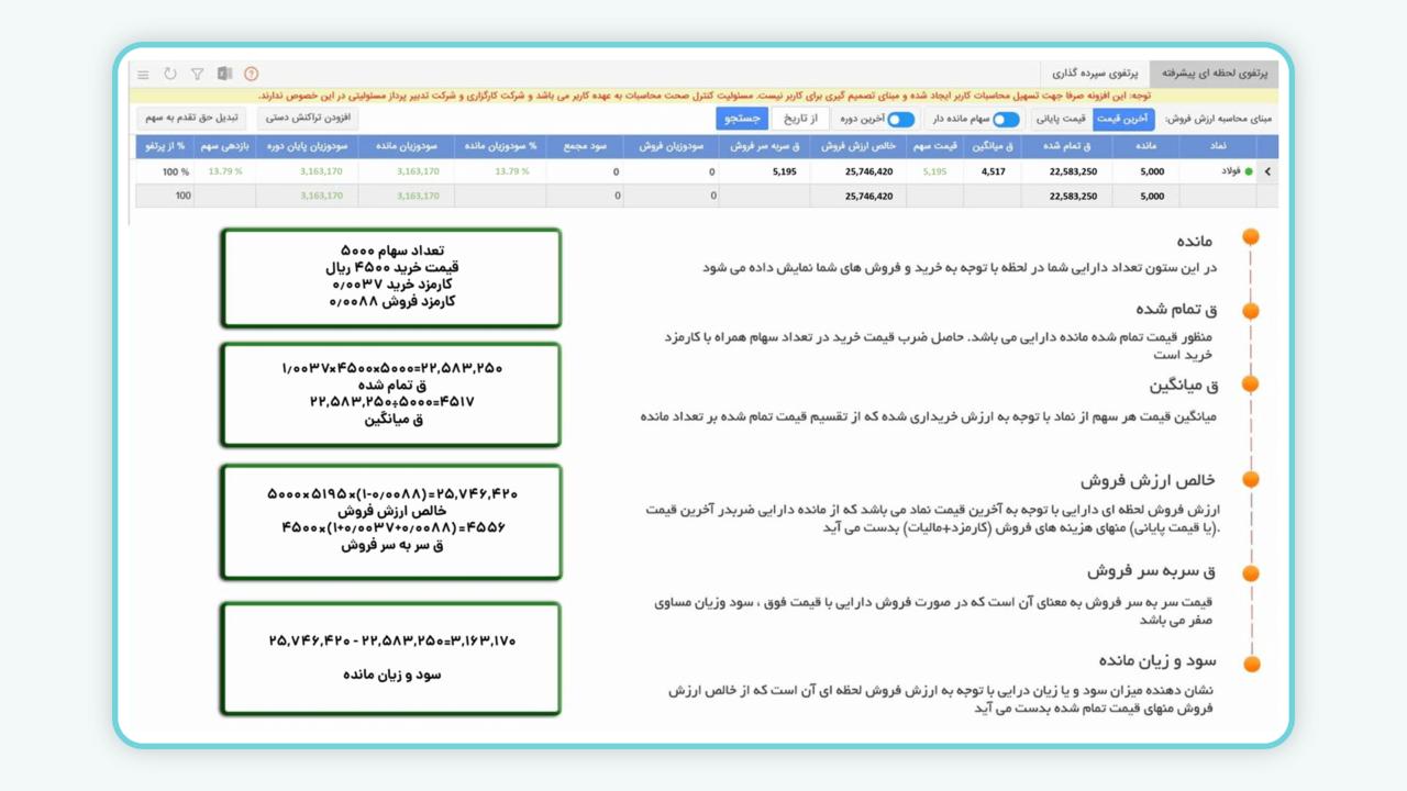محاسبات پرتفوی لحظهای در آنلاین پلاس