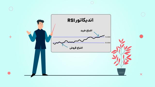 آشنایی با اندیکاتور RSI