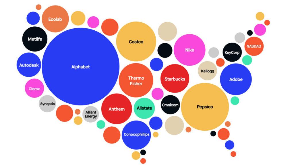 شرکتهای موجود در شاخص S&P 500