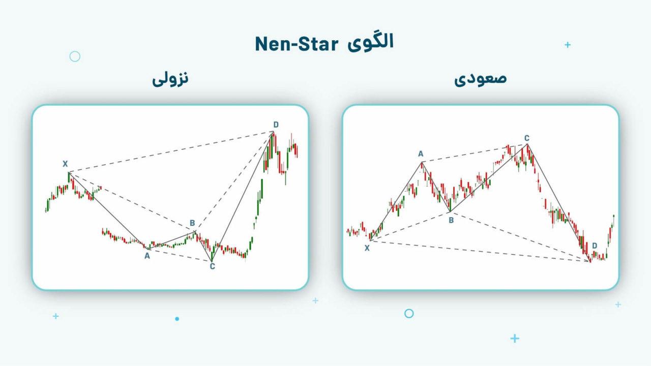 Nen-Star