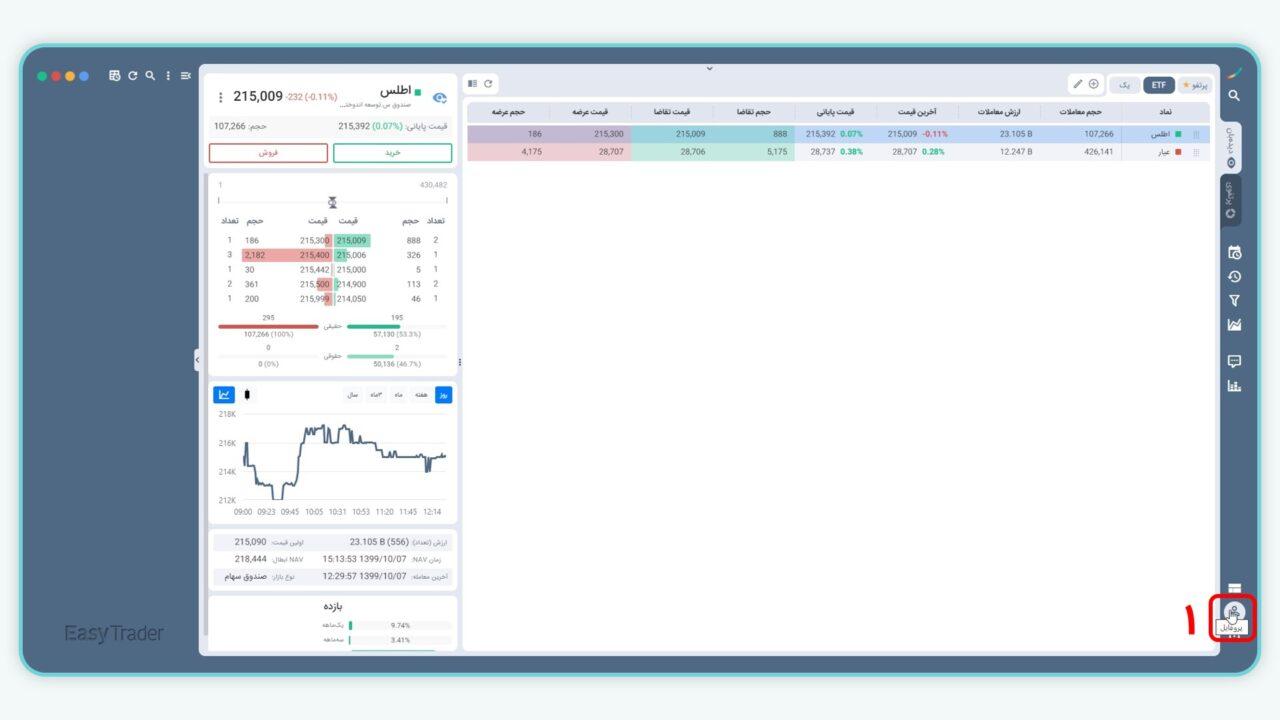 مشاهده وضعیت بیانیه پذیرش ریسک معاملات در بازار پایه در ایزی تریدر دسکتاپ