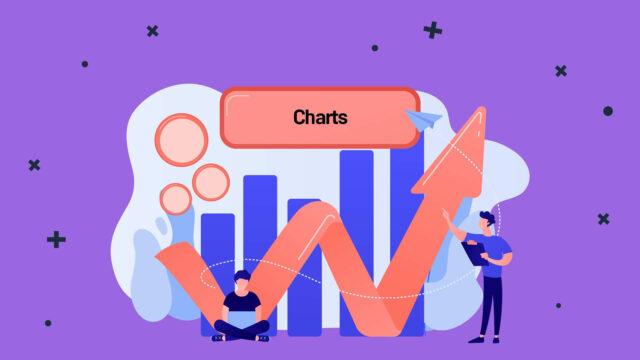 مدیریت نمودار در مفید تریدر