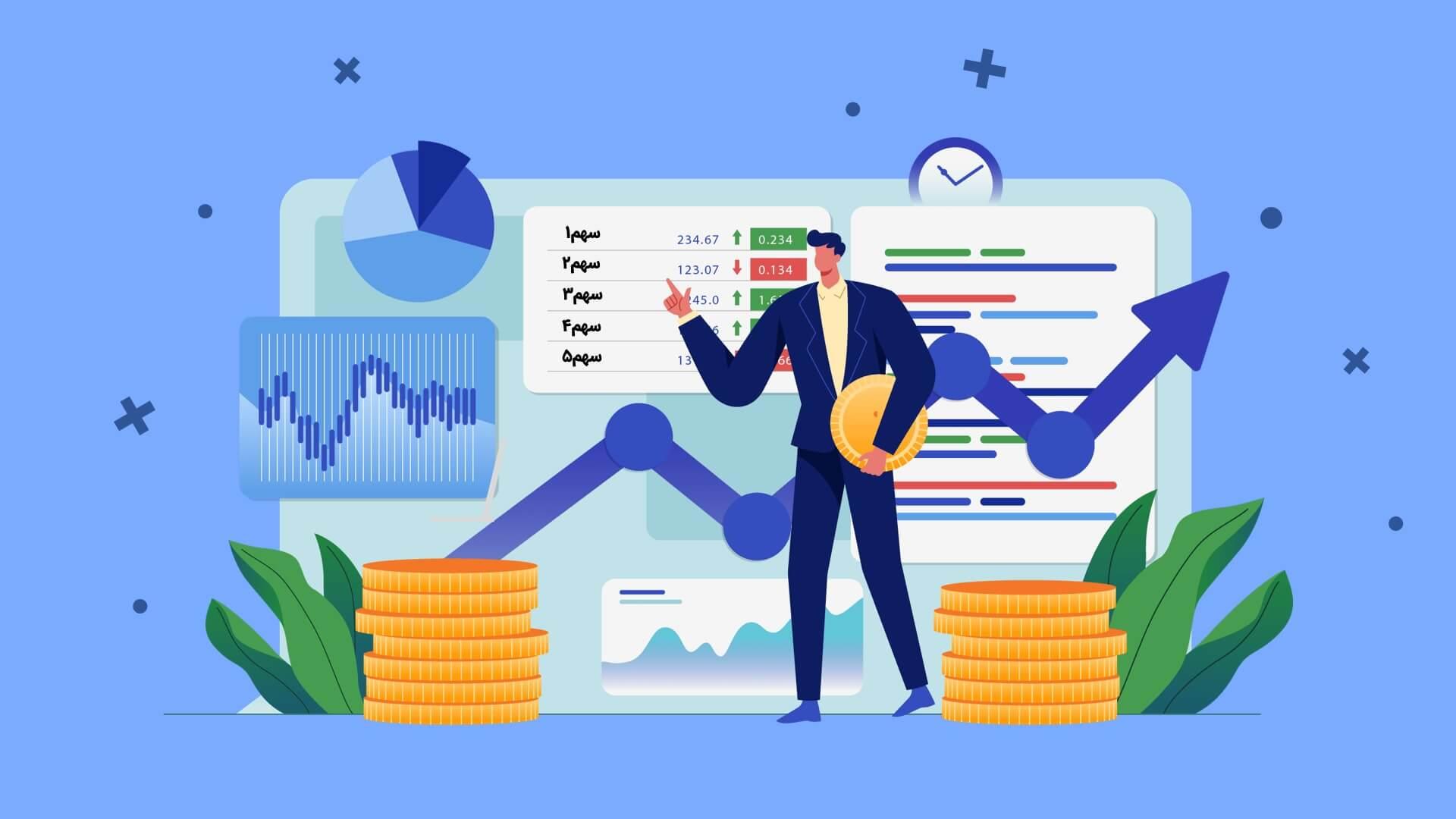 اصول عمومی انجام معامله در مفید تریدر